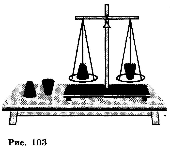 Два одинаковых тела расположили как показано на рисунке